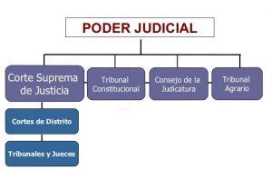 Sensustricto - Tłumaczenia prawnicze